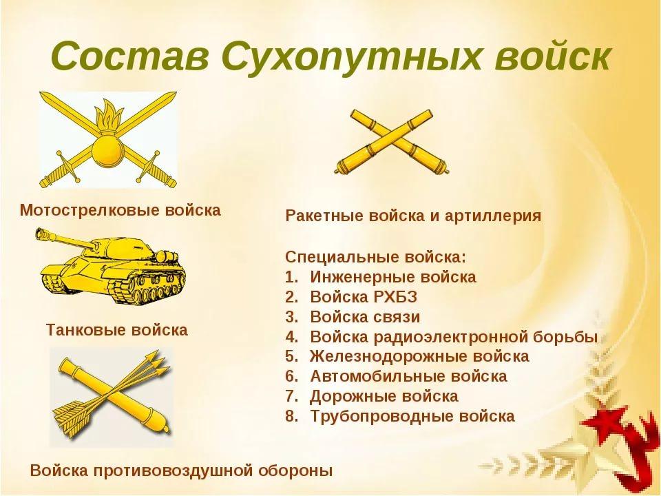 Когда день сухопутных войск в России в 2018 году